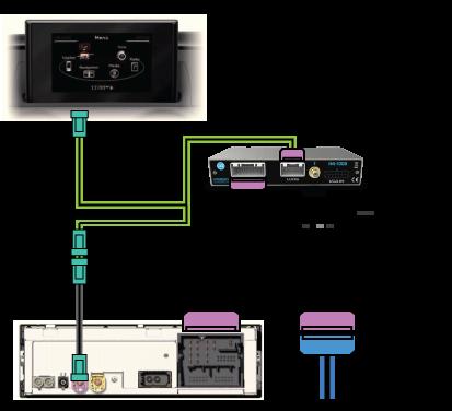 Retrofit Audi Carplay Android Auto Connection Diagram